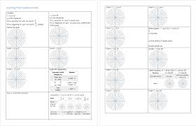 graphing polar equations systry