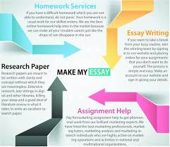 Cheap research paper writer