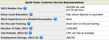 Customer Service Resume Samples  amp  Writing Guide Resume Genius