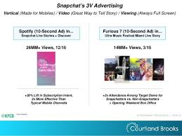 New Features      SlideShare