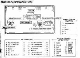 2001 jeep wrangler wiring diagram jeep tj wiring harness diagram