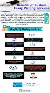 Term Paper Dissertation Writing Services Term paper dissertation writing services
