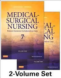 images about Fundamental of Nursing on Pinterest