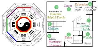 Feng Shui Home Decor by Feng Shui Home Design How To Design Your Own Feng Shui House Fair