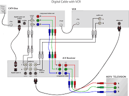 home theater circuit diagram home design popular top at home