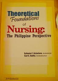 Theoretical Foundations of Nursing Research Papers Paper Masters