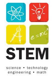 Image result for STEM