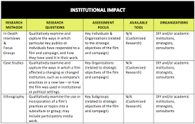 Case study method of research