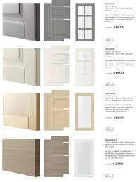 Mdf Kitchen Cabinets Reviews A Close Look At Ikea Sektion Cabinet Doors