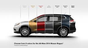 nissan skyline kelley blue book download the 2017 nissan rogue brochure vehicle brochures from