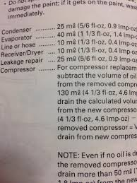 2002 honda crv evaporator expansion valve installation classic