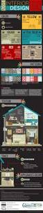 Home Decor Trends 2016 Pinterest by 52 Best Tendencias 2014 2015 Images On Pinterest Color Trends