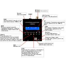 Ham Radio Business Cards Templates Mr300 Digital Shortwave Antenna Analyzer Meter Tester 1 60m For