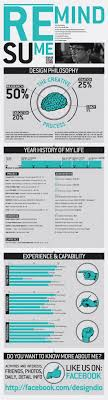 images about Resume   Curriculum Vitae examples on Pinterest Following samples will help you think out of the box in creating your next resume designs for dream job  Each of the sample is a creative resume designs