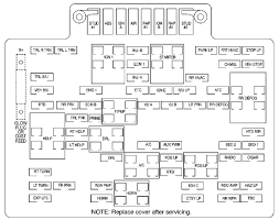 2001 gmc fuse box diagram 2001 volkswagen fuse box diagram