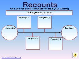 bookreview jpg SparkleBox How to Write a Book Review Template