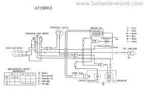 1998 honda foreman 400 wiring diagram honda foreman 400 manual