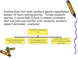 Name Kindergarten Writing Rubric Six Traits of Writing with   RDG     Pinterest