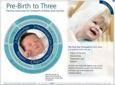 Checklist of early child development   Child development research     Zero to Three