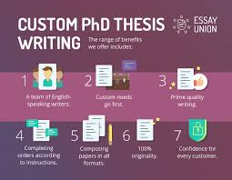 phd thesis topics FAMU Online Getting a Perfect Custom PhD Thesis Argumentative Essay Topics Argumentative Essay
