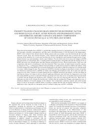 crossfit training changes brain derived neurotrophic factor and