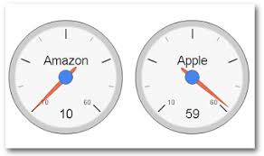Is Apple     s Supply Chain Really the No     A Case Study   EPCS