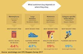 target black friday 2017 onlien 5 tips to outperform your competitors on black friday