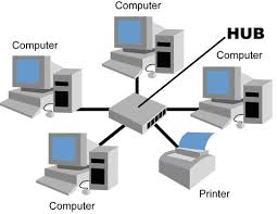 http://teknologi-berkata.blogspot.com/