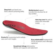 Arch Labs Runners Review U2013tread Labs Stride Insole For Running Organic