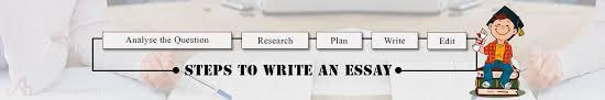 Custom Essay Writer like a Blind Date DoMyPapers com Blog