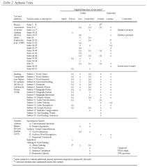speech and language assessment a verbal behavior analysis
