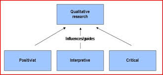 Case study method definition   reportthenews    web fc  com Study designs