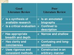 thesis writing literature     Writing literature review thesis writinggroups web fc com  Dissertation
