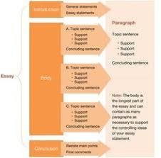 english essay example CustomEssays co uk