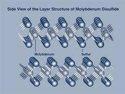 molybdenum disulfide; MoS2, molybdenum(IV) sulfide; molybdenum sulfide, CAS# 1317-33-5, molybdenum disulphide, molybdenite, molybdenum sulphide, molybdic sulfide, molybdic sulphide, MoS2, black sulfide,