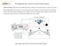 home theater circuit diagram john deere wiring diagram download blonton com