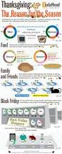 day of thanksgiving 2013 20 fascinating infographics on thanksgiving 2013 infographics