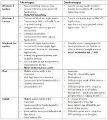 School Uniforms  Free Persuasive Essay Sample