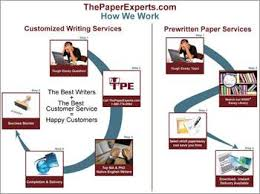 Buying a term paper Ddns net Is buying a term paper wrong Best custom paper writing services