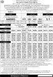 ใบตรวจหวย ผลสลากกินแบ่งรัฐบาลงวดประจำวันที่ 1 กรกฎาคม 2556 | Lotto ...