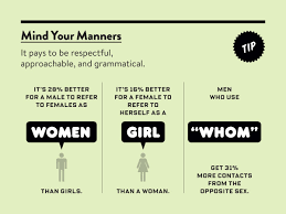 Whom  Men who use this pronoun in online dating ads get more     Whom  Men who use this pronoun in online dating ads get more contacts from opposite sex respondents