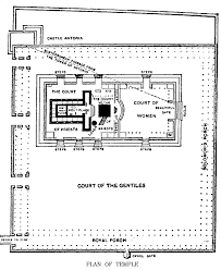 Salt Lake Temple Floor Plan by The Location Of The First And Second Temples