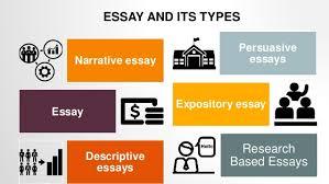 essay types