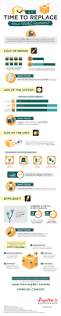 best 25 furnace replacement ideas on pinterest furnace