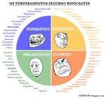 Plectron, De <b>Temperamento</b>