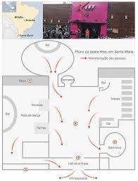 Infográfico mostra fluxo de pessoas na boate Kiss na noite da tragédia