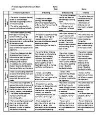 th grade writing Common cores and Core standards on Pinterest th Grade Argument Claims Writing Rubric