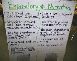 writing a composition paper best 20 expository writing ideas on pinterest expository expository writing anchor chart expository vs narrative compositions