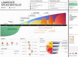 Cv Inclusion by Infographics Cv Lawrence Miles Whiteley Business