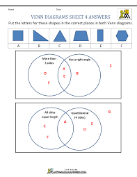 Homework help with venn diagrams solving equations questions and answers
